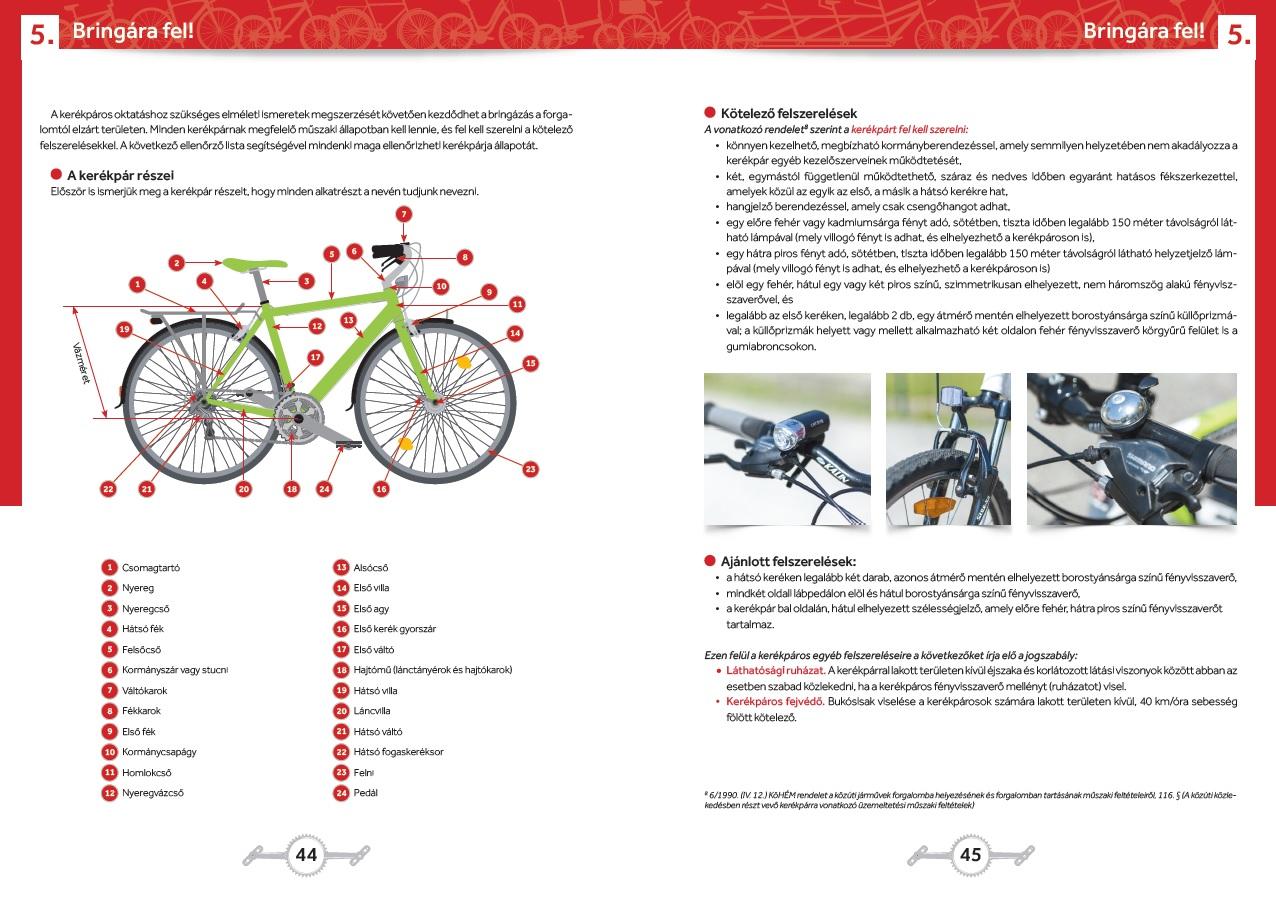 Kerékpár szerelés könyv